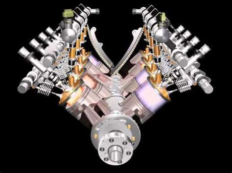 Car Engine Types V exactly how a car engine works v type combustion