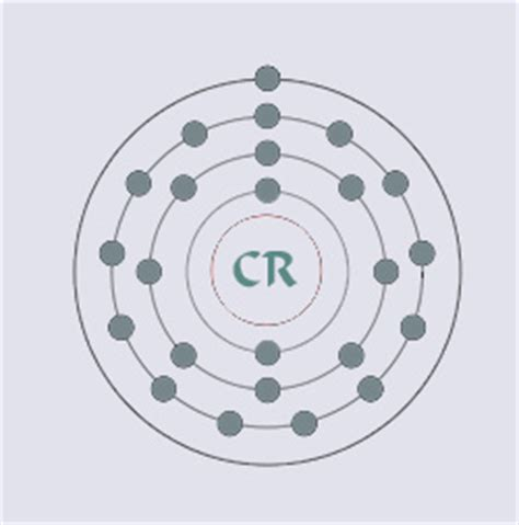 Chromium Protons Neutrons Electrons by How Many Electrons Does Chromium