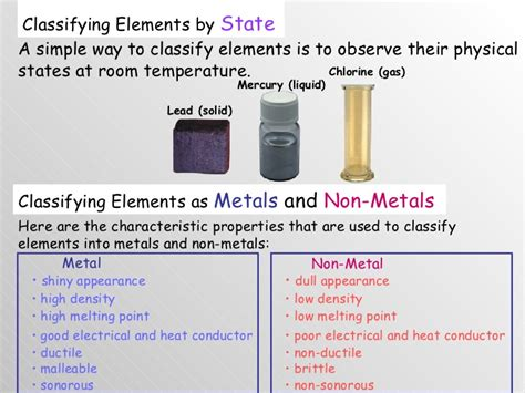 aluminum state at room temperature ch06 elements compounds mixtures