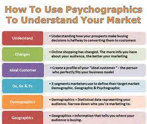 get inside your customer s emotions through psychographic