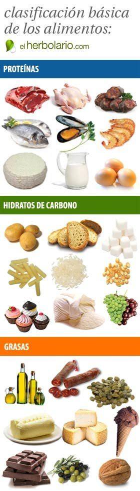 proteinas o carbohidratos clasificaci 243 n de los alimentos prote 237 nas gl 250 cidos