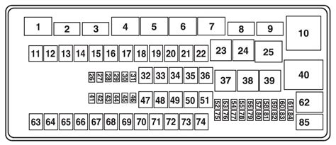 2010 ford f150 fuse panel diagram 2009 f150 fuse panel diagram wiring diagram and