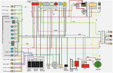 50cc scooter wiring diagram wiring diagram with