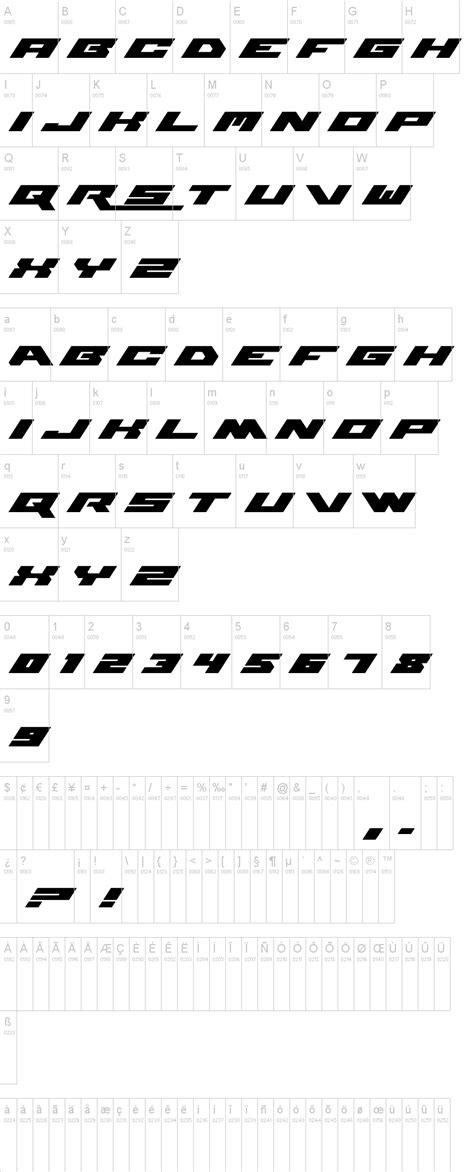 dafont wwe wwe raw font dafont com