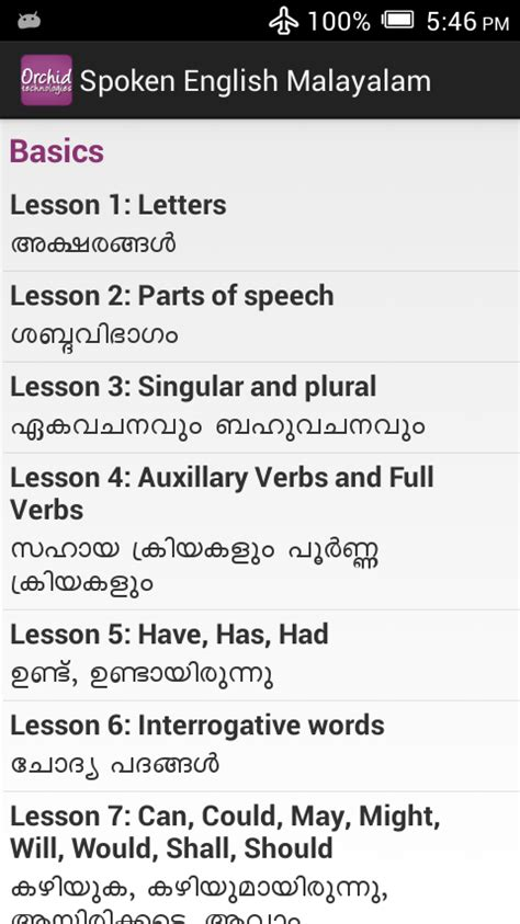 themes meaning in malayalam android spoken english malayalam orchid technologies