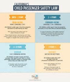 new car seat guidelines new california car seat safety laws for 2017 your