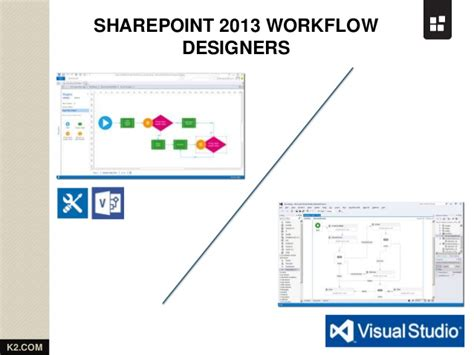sharepoint 2013 workflow templates sharepoint 2013 workflow templates 28 images