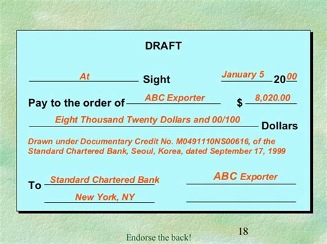 Letter Of Credit Draft Basics Of Letters Of Credit