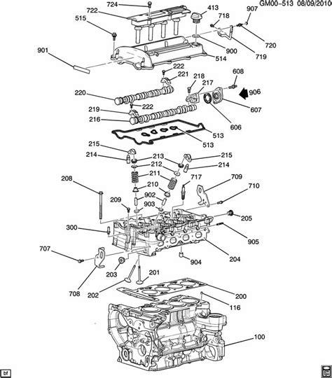 2 2 ecotec engine diagram 2 2l dohc ecotec sfi l4