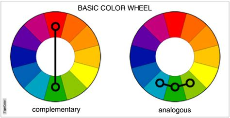 color wheel pro how to color block colorblock definition fashion