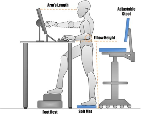 ergonomic sitting at desk sitting to standing workstations ergonomics