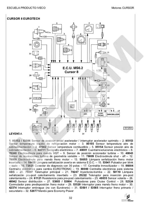 iveco daily 4 repair manual engine diagram and
