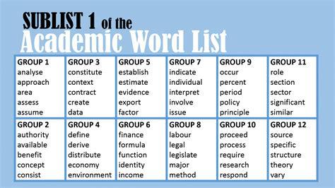 vocabulary words academic word list sublist 1 ieltswithmelinda