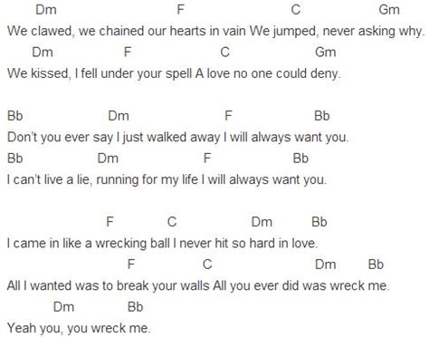 Collection Of Miley Cyrus Wrecking Ball Piano Tutorial Chords Easy