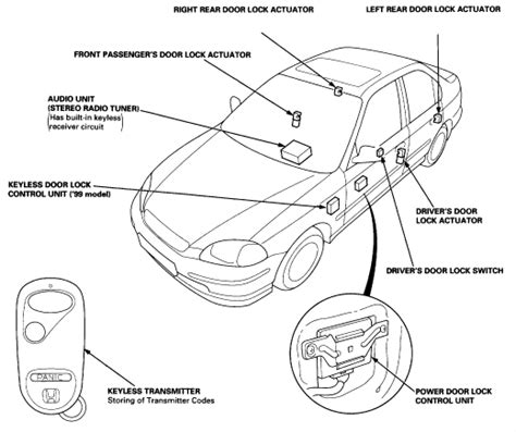 honda civic central locking wiring diagram honda wiring