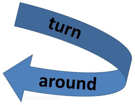Turn That Photo by Turning Around And Finding The Right Place In