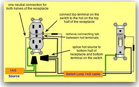 how to wire outlet to switch electrical