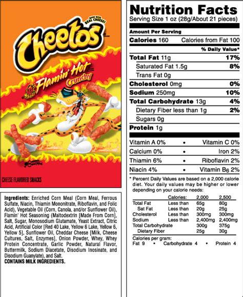 hot chips ingredients spicy snacks are dangerous for children eat more heat