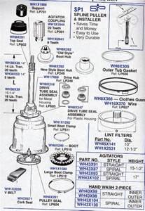 Ge Clothes Dryer Repair Manual Roper Electric Dryer Parts Diagram Circuit Diagram Free