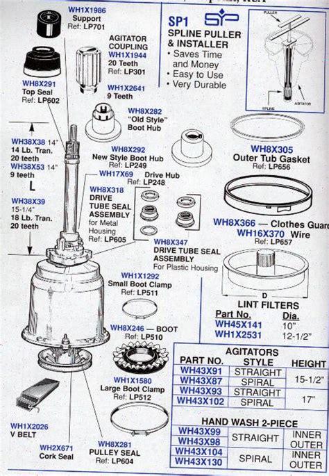 moffat wiring diagram wiring diagram with description