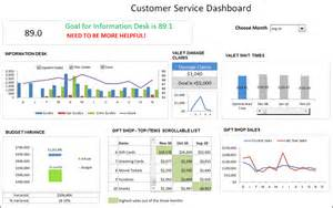 customer service metrics template best photos of dashboard metrics template metric