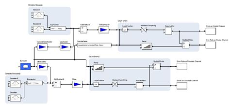 network data flow diagram tim dwyer s homepage