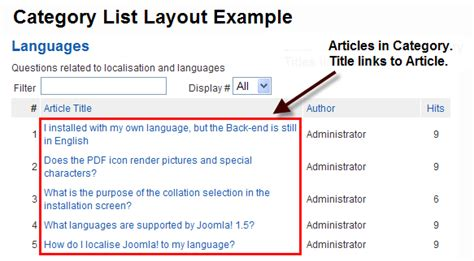 joomla category blog layout horizontal creating category list layout in umbraco which will show