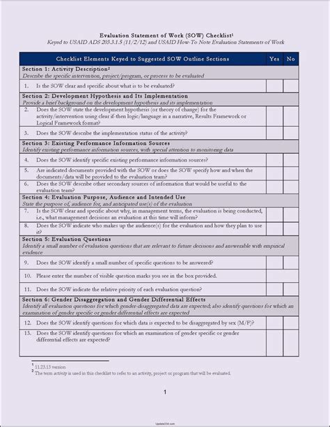 Project Checklist Template Excel by Project Management Checklist Excel Targer Golden Co