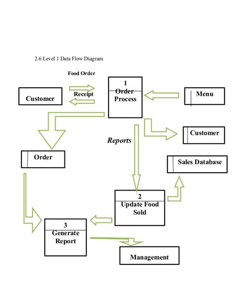 exle of diagram diagram for restaurant 28 images an exle of uml use