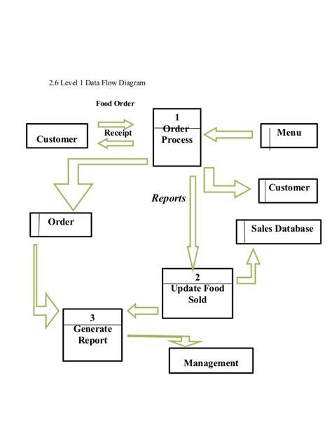 uml use diagram exle diagram for restaurant 28 images an exle of uml use