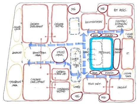 Interior Design Diagrams block diagram interior design search schematic