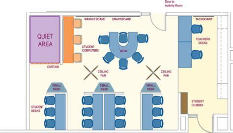 classroom ergonomics layout and design ergonomic standards archives optimal performance