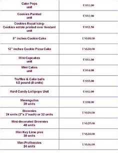cake price list template cake pricing on cake pricing cake business