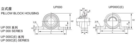 Pillow Block Up000 10 Mm Asb up000 high precision plummer block bearings bearing units