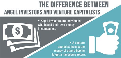 Columbia Mba Venture Capital by Venture Capital Vs Investors Which Is Right For You