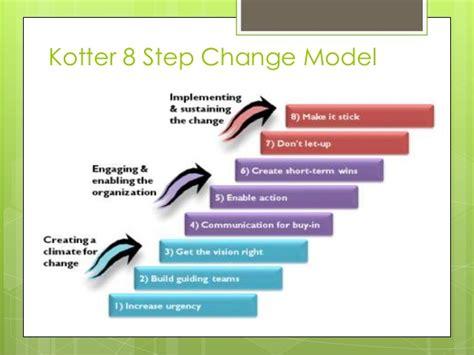 kotter engineering leading change group 6