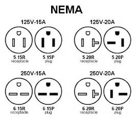 nema 5 20r wiring diagram get free image about wiring diagram