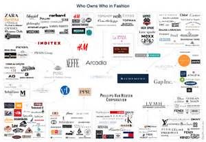 Who Owns Who Owns Whom In Fashion Purfe