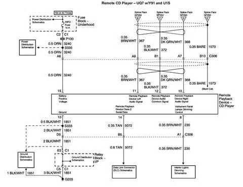 2003 gmc yukon stereo wiring bose diagram 41 wiring diagram images wiring diagrams mifinder co 2003 yukon denali radio wiring diagram wiring diagram