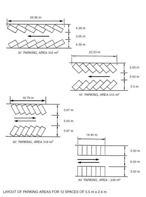 car parking plan with dimensions plan with the car parking space for car parking dimension google search