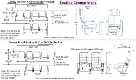 theatre style seating calculator theater layout drawing comparisons of theater