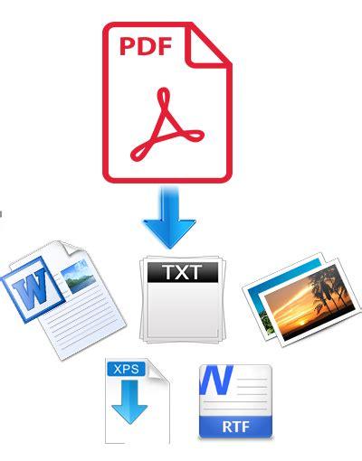 convert png file