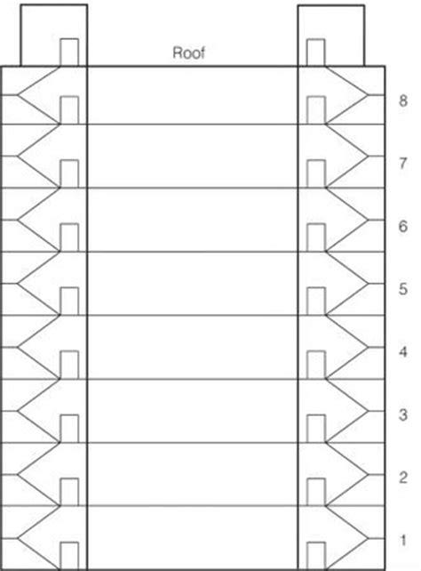 Scissor Stairs Diagram