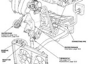 jaguar s type alternator wiring diagram html jaguar car