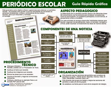 imagenes de formatos escolares una propuesta de peri 243 dico escolar edupunto com