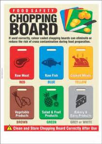 what temperature do you wash colors in food safety posters safety poster shop