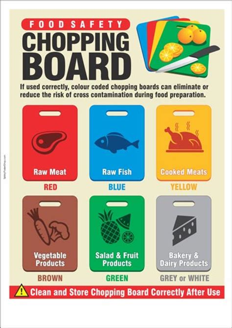 cooking board food safety poster food safety chopping board safety poster shop
