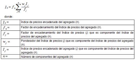 clculo de variaciones del ndice de precios al consumidor dof diario oficial de la federaci 243 n