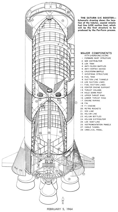 Saturn S-IC Booster Major Components