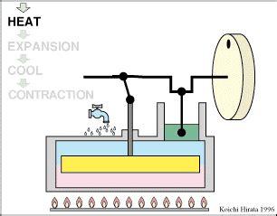 barco a vapor experimento teoria maquinas y motores vapor stirling